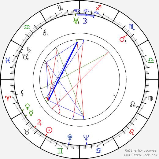 Джон Эмери John Emery день рождения гороскоп, John Emery Натальная карта онлайн