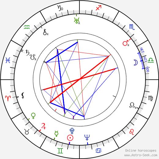 Amelia de la Torre birth chart, Amelia de la Torre astro natal horoscope, astrology