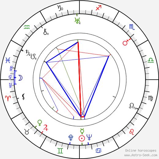 Carlo Borghesio tema natale, oroscopo, Carlo Borghesio oroscopi gratuiti, astrologia