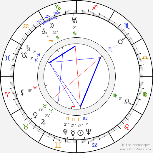 Erna Sellmer birth chart, biography, wikipedia 2019, 2020