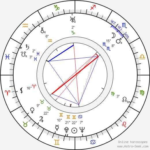 Jenny Jugo birth chart, biography, wikipedia 2019, 2020
