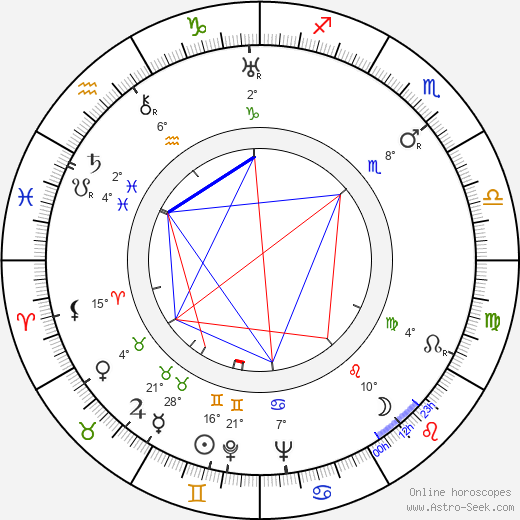 Jimmy Braddock birth chart, biography, wikipedia 2019, 2020