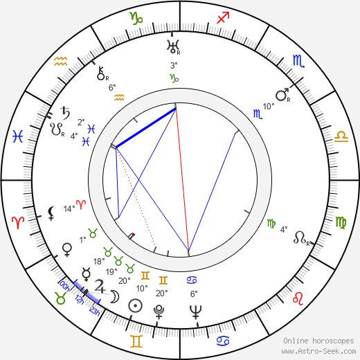 Robert Newton birth chart, biography, wikipedia 2020, 2021