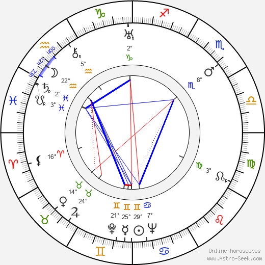 Tino Bianchi birth chart, biography, wikipedia 2018, 2019