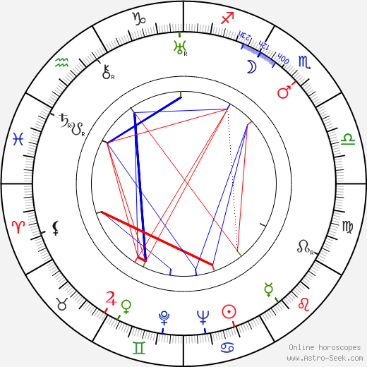 Edward Bernds день рождения гороскоп, Edward Bernds Натальная карта онлайн
