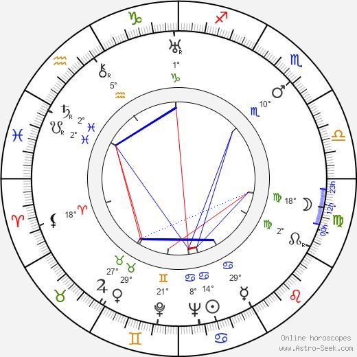 Hagar Wilde birth chart, biography, wikipedia 2019, 2020