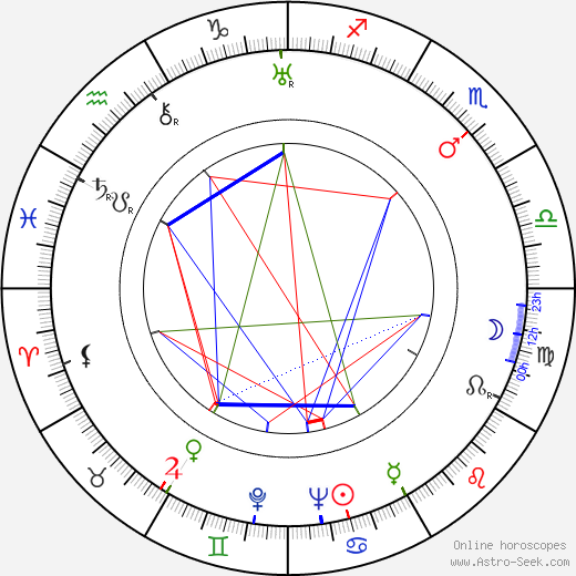 Hagar Wilde astro natal birth chart, Hagar Wilde horoscope, astrology
