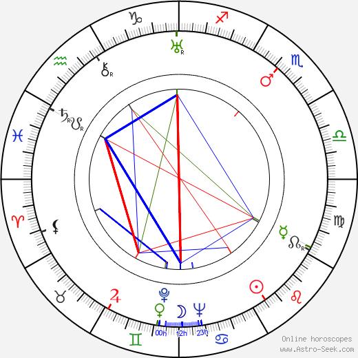Olavi Kajala astro natal birth chart, Olavi Kajala horoscope, astrology