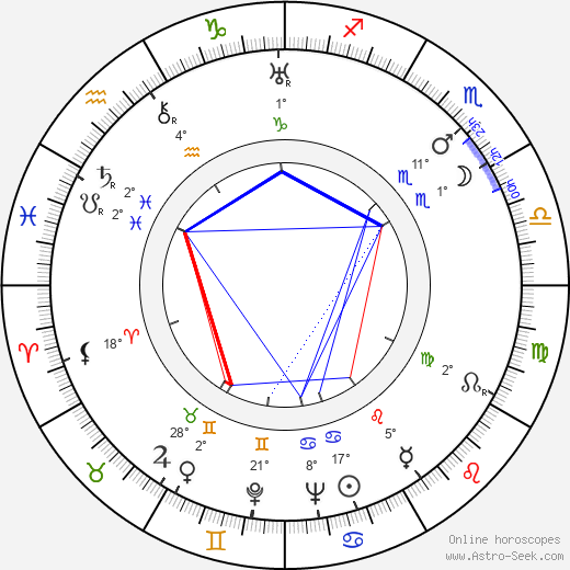 Thomas Gomez birth chart, biography, wikipedia 2020, 2021