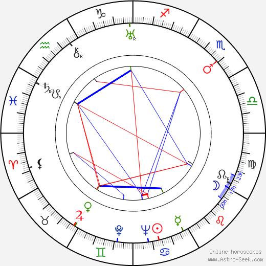 Valli Raita tema natale, oroscopo, Valli Raita oroscopi gratuiti, astrologia