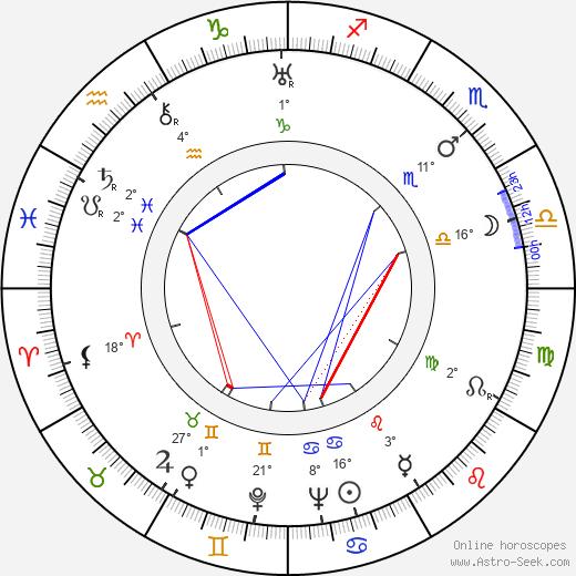 Virgilia Chew birth chart, biography, wikipedia 2020, 2021