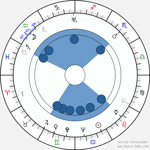 Vladimír Jedenáctík wikipedia, horoscope, astrology, instagram