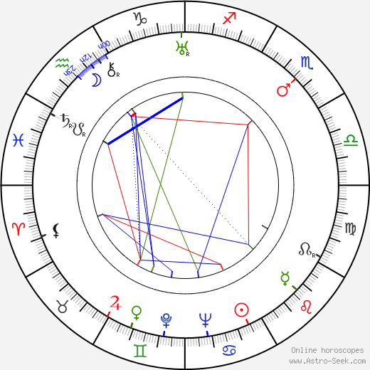 William Gargan astro natal birth chart, William Gargan horoscope, astrology