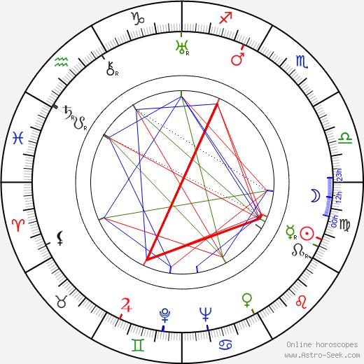 Dore Schary tema natale, oroscopo, Dore Schary oroscopi gratuiti, astrologia