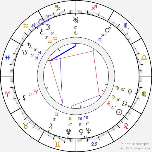 Jesús Pampín birth chart, biography, wikipedia 2020, 2021