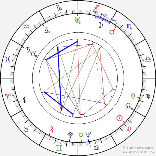 Leo Genn tema natale, oroscopo, Leo Genn oroscopi gratuiti, astrologia