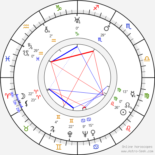 Mikio Naruse birth chart, biography, wikipedia 2019, 2020