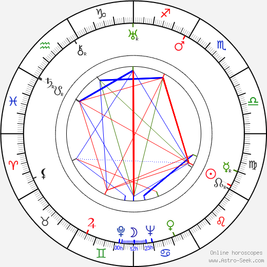 Valentine Davies tema natale, oroscopo, Valentine Davies oroscopi gratuiti, astrologia