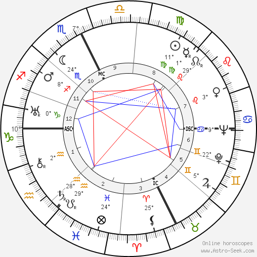 Carson Abel Roberts birth chart, biography, wikipedia 2018, 2019
