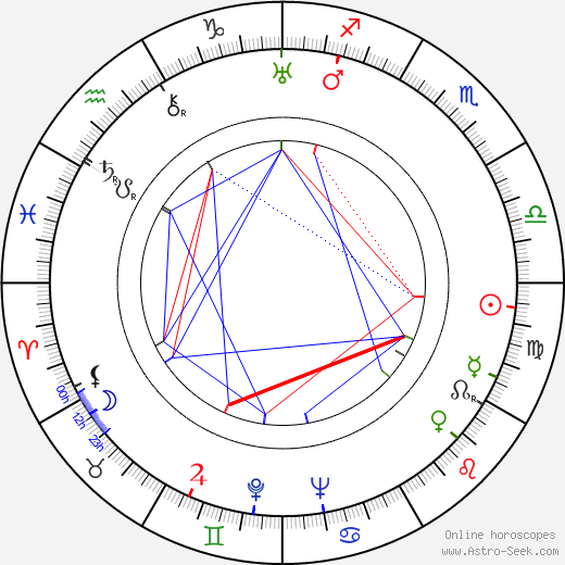 Jiřina Šejbalová astro natal birth chart, Jiřina Šejbalová horoscope, astrology
