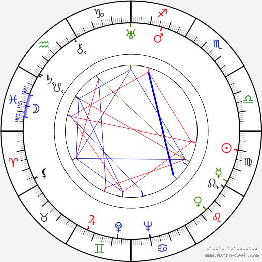 Jožka Koldovská tema natale, oroscopo, Jožka Koldovská oroscopi gratuiti, astrologia
