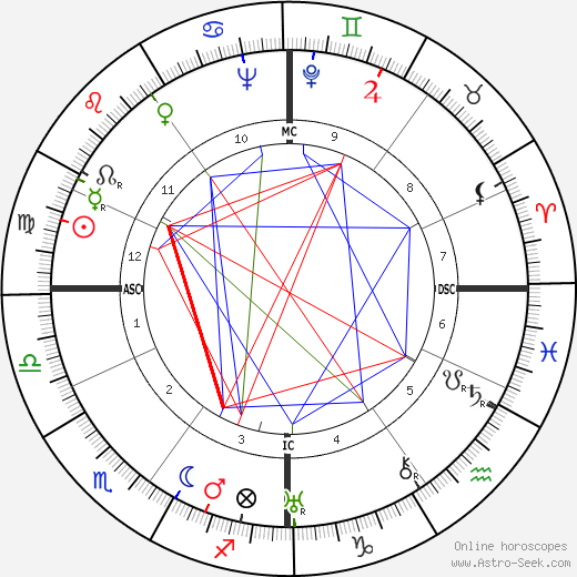 Морис Шалль Maurice Challe день рождения гороскоп, Maurice Challe Натальная карта онлайн