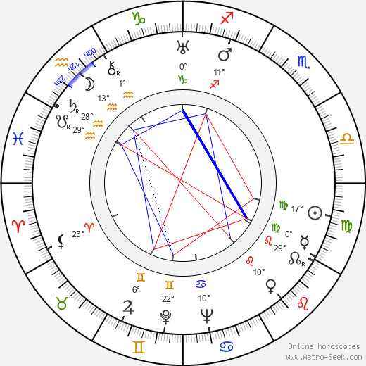 William Clemens birth chart, biography, wikipedia 2019, 2020