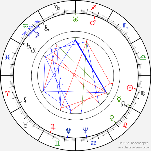 William Clemens astro natal birth chart, William Clemens horoscope, astrology