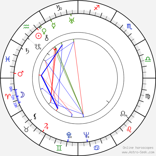 Carl Merz tema natale, oroscopo, Carl Merz oroscopi gratuiti, astrologia