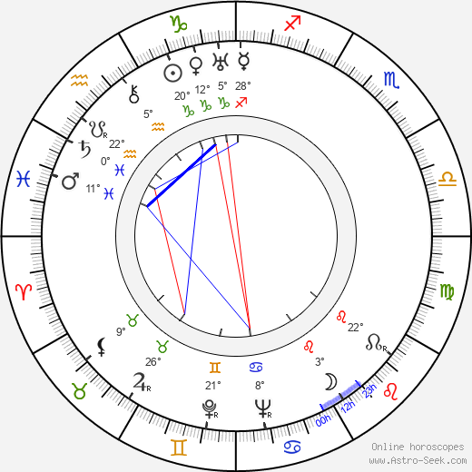 Jesse Hibbs birth chart, biography, wikipedia 2020, 2021