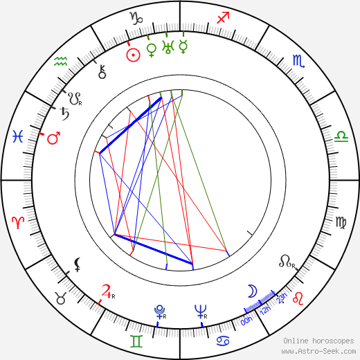 Jesse Hibbs birth chart, Jesse Hibbs astro natal horoscope, astrology