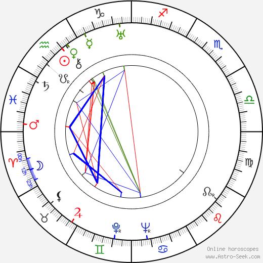 Terry O. Morse tema natale, oroscopo, Terry O. Morse oroscopi gratuiti, astrologia