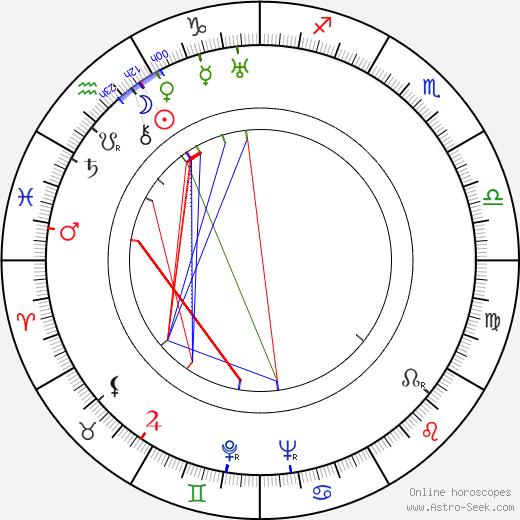 Wilfred Jackson astro natal birth chart, Wilfred Jackson horoscope, astrology