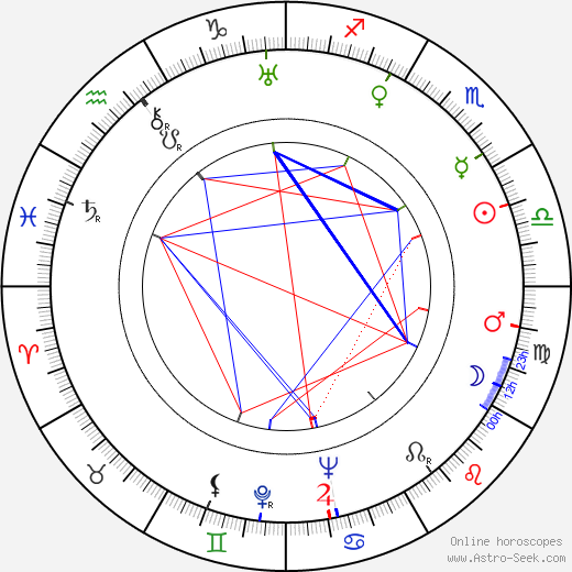 Benita Hume astro natal birth chart, Benita Hume horoscope, astrology