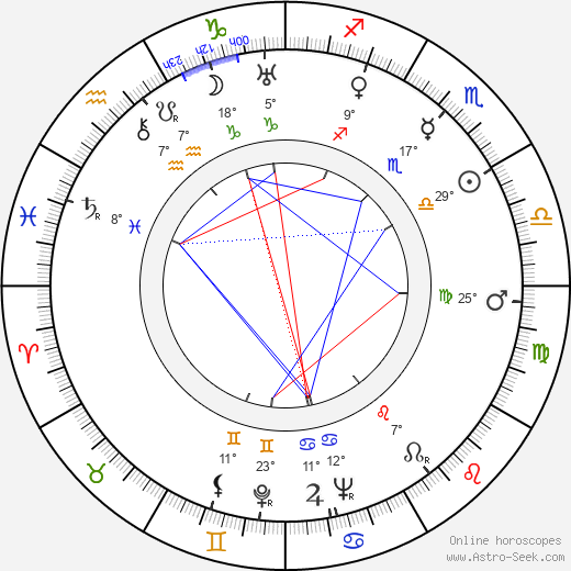 Gertrude Ederle birth chart, biography, wikipedia 2018, 2019