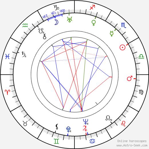 Gertrude Ederle astro natal birth chart, Gertrude Ederle horoscope, astrology