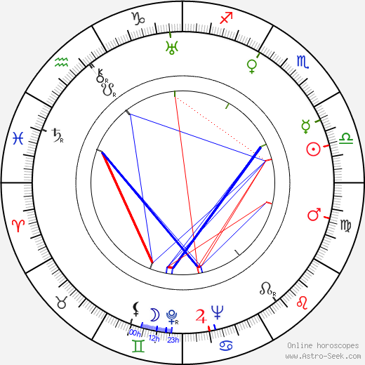 Jarno Pennanen astro natal birth chart, Jarno Pennanen horoscope, astrology