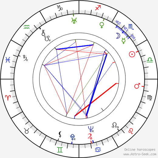 Jessie Vihrog день рождения гороскоп, Jessie Vihrog Натальная карта онлайн