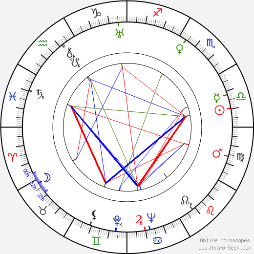Ladislav Pešek astro natal birth chart, Ladislav Pešek horoscope, astrology