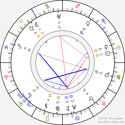 Laure Paillette birth chart, biography, wikipedia 2018, 2019