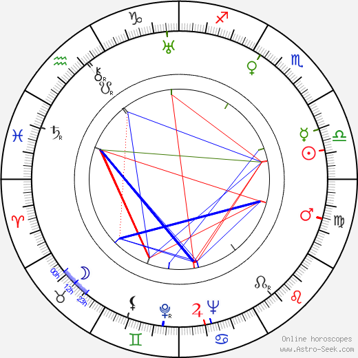 Laure Paillette astro natal birth chart, Laure Paillette horoscope, astrology