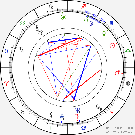 Štefan Hoza tema natale, oroscopo, Štefan Hoza oroscopi gratuiti, astrologia