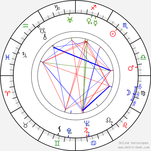 Brother Theodore astro natal birth chart, Brother Theodore horoscope, astrology