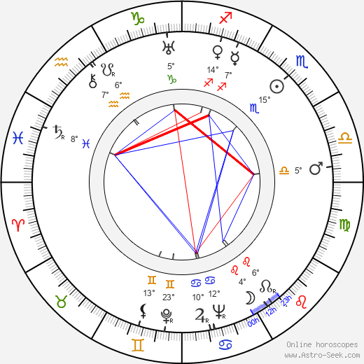 Hans Klering birth chart, biography, wikipedia 2019, 2020