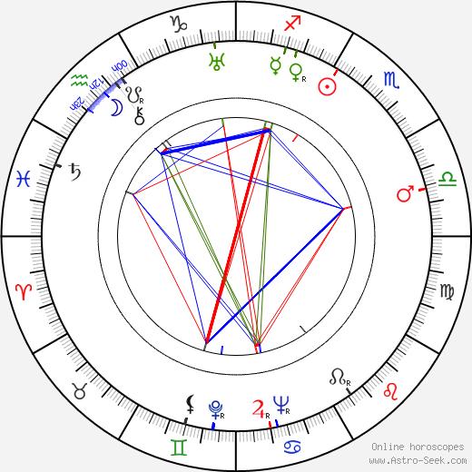 Mary Ellen Bute birth chart, Mary Ellen Bute astro natal horoscope, astrology