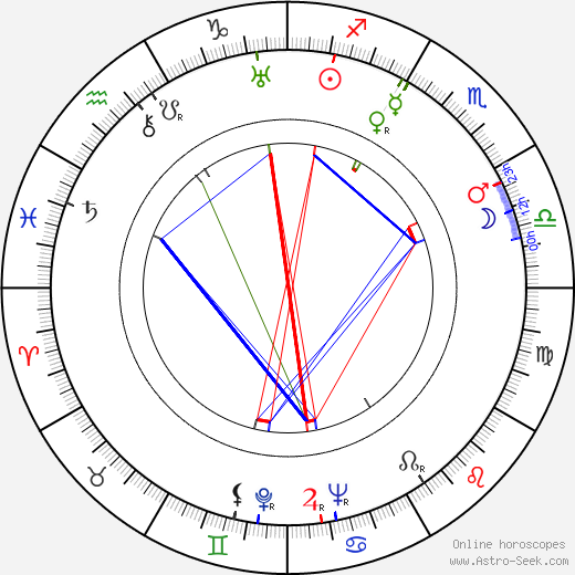 Dick Moder astro natal birth chart, Dick Moder horoscope, astrology