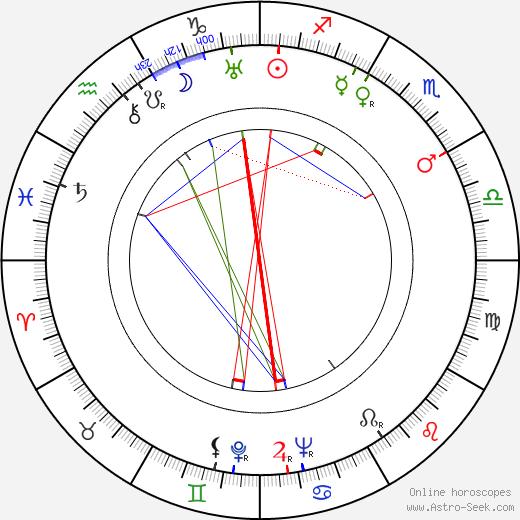 Marlin Skiles день рождения гороскоп, Marlin Skiles Натальная карта онлайн