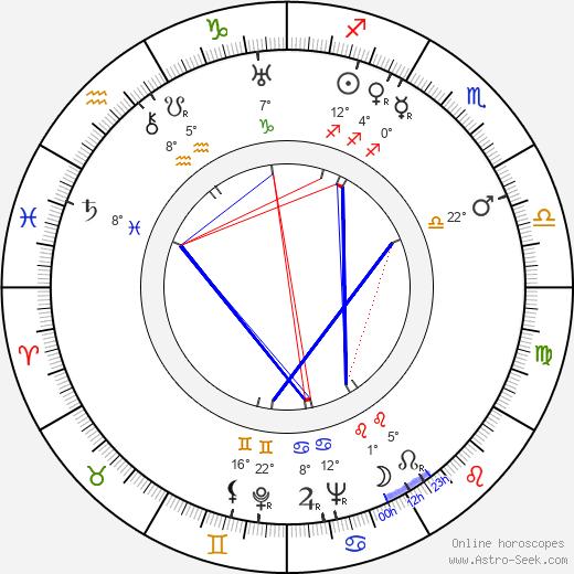 Otto Preminger Биография в Википедии 2020, 2021