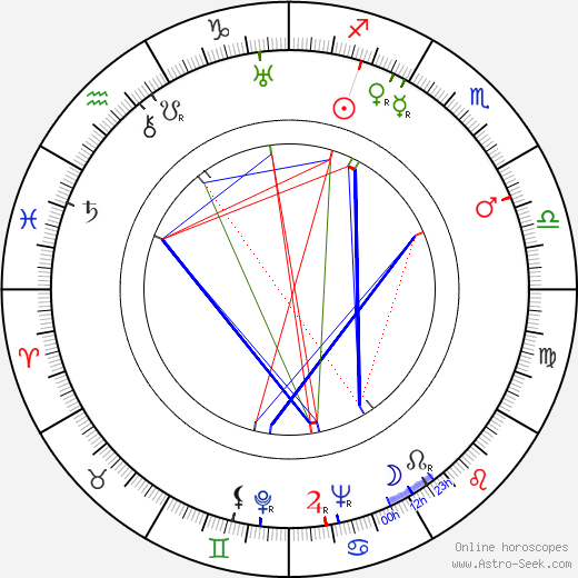 Otto Preminger astro natal birth chart, Otto Preminger horoscope, astrology