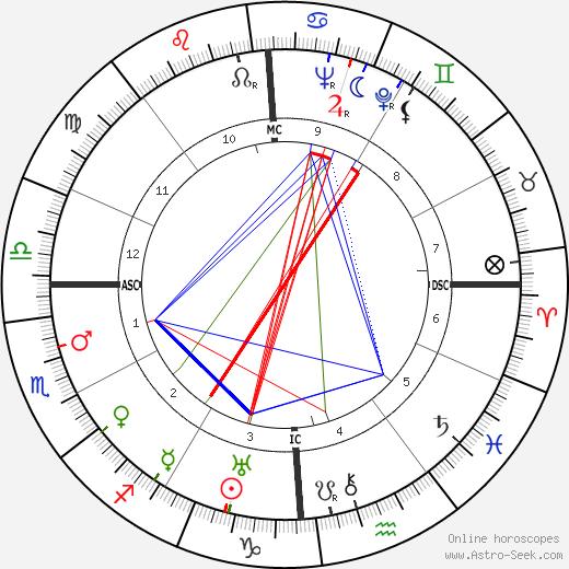 Sally Marr день рождения гороскоп, Sally Marr Натальная карта онлайн